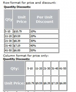 Quantity Discount Displays for VP-ASP - BYZ021