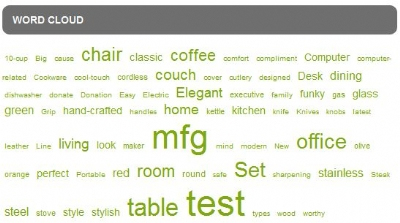 Tag Cloud (Word Cloud) Generator/Display for VPASP - BYZ174